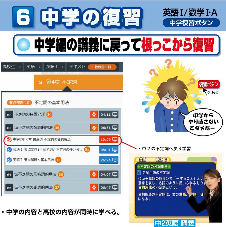 p48_pro_koukousei_kyoukashotaiou01